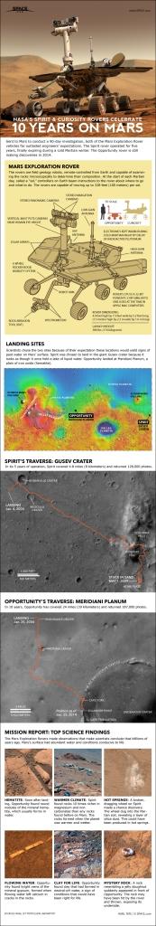 mars-rovers-spirit-opportunity-mer-140123b-02