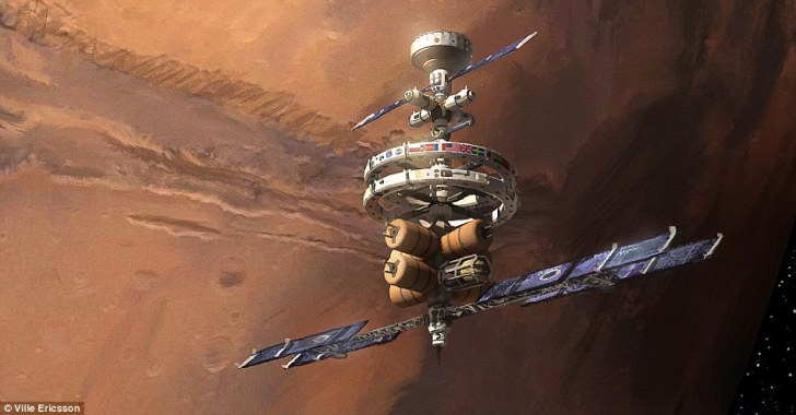 Mars ISS2